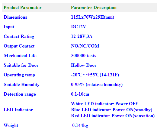 Infrared Sensor Exit Button